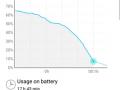 2 - Batteriforbrug 28. maj (1)