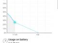 3 - Batteriforbrug 29. maj (1)