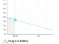 4 - Batteriforbrug 30. maj (1)
