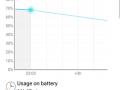 5 - Batteriforbrug 31. maj (1)