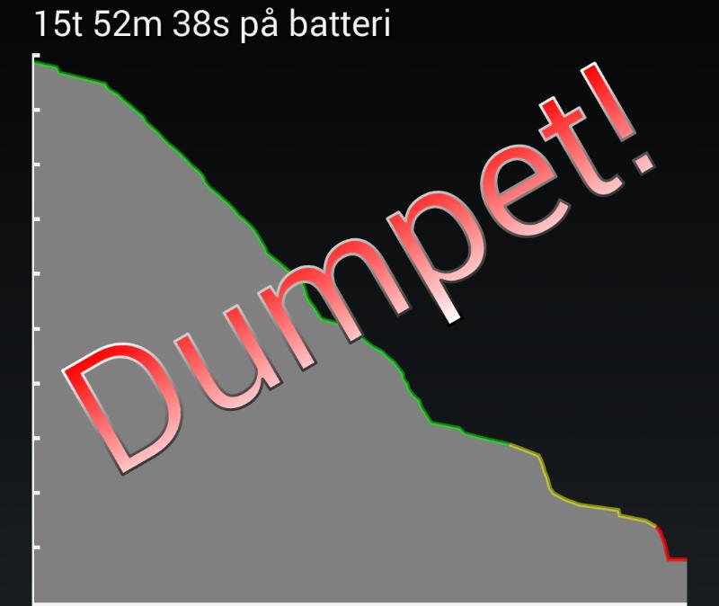 2013-12-13_batteri-dumpet